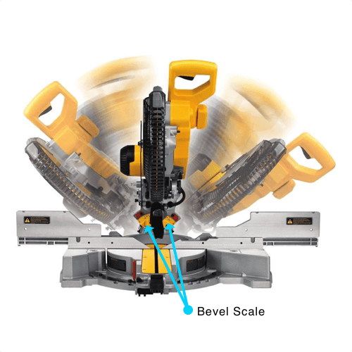an image showing the bevel function of a miter saw