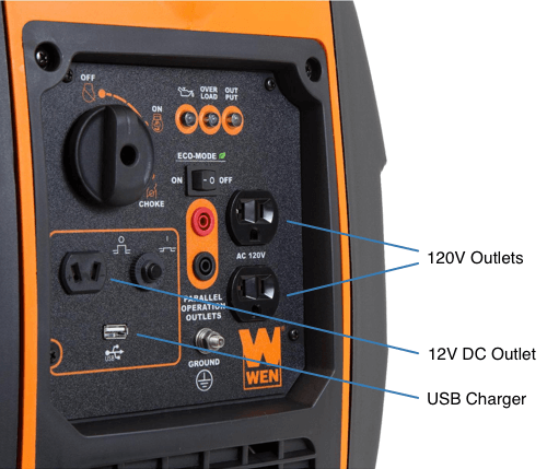image showing the wen 56200i 2000 watt inverter generator outlet types