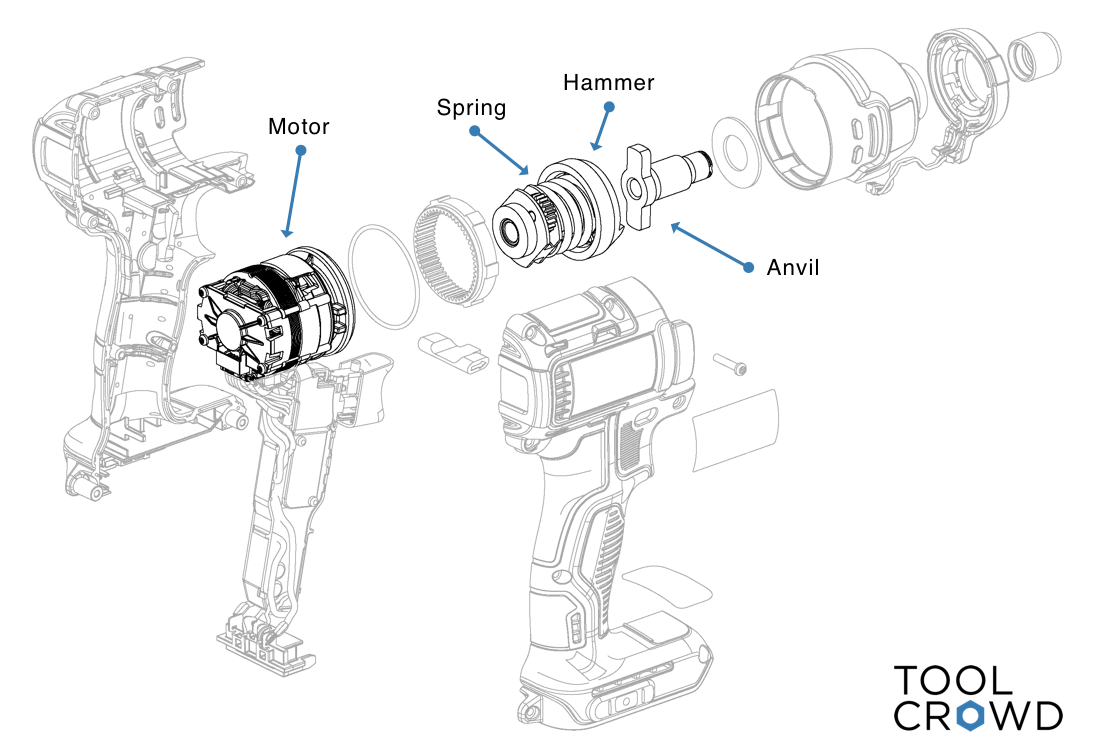 an image showing an exploded view diagram of an impact driver