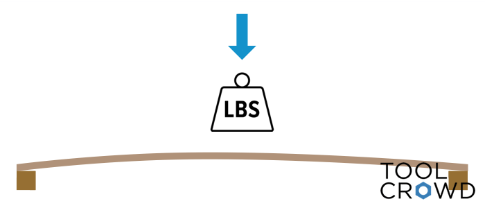 an example image showing how to flatten warped MDF