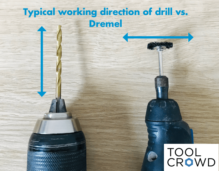 an image showing the typical backwards and forwards motion of a drill versus the perpendicular working direction of the typical dremel bit