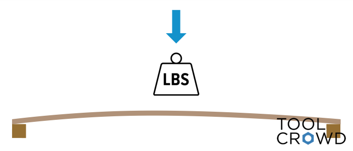 an example image showing how to flatten warped plywood
