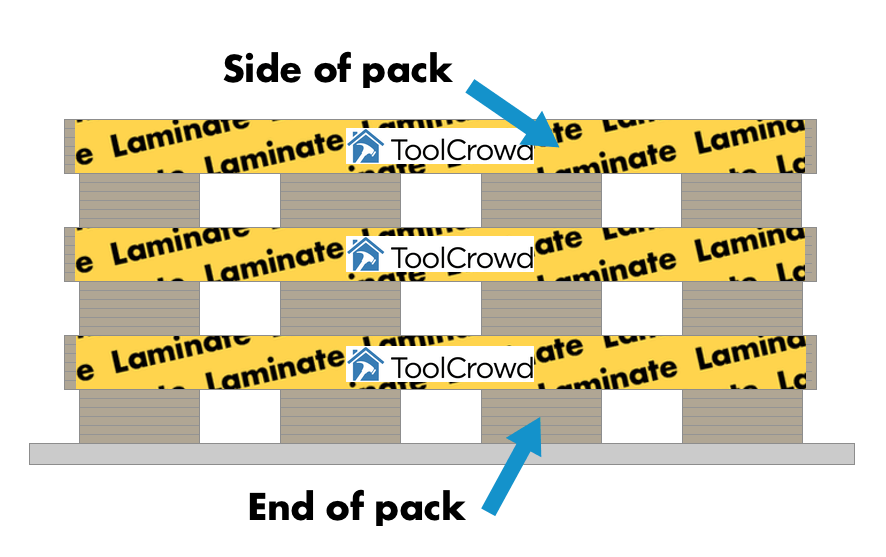 an example image showing how to stack laminate flooring during acclimation