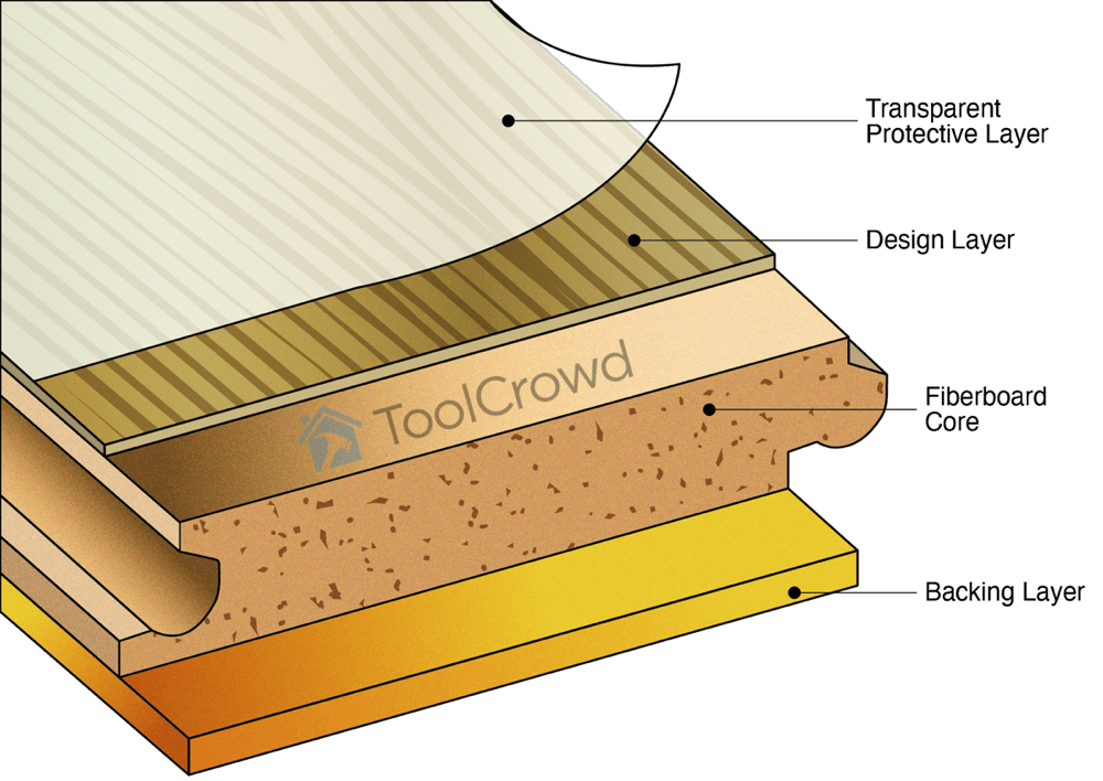 an image showing the various layers that make up a laminate floor board